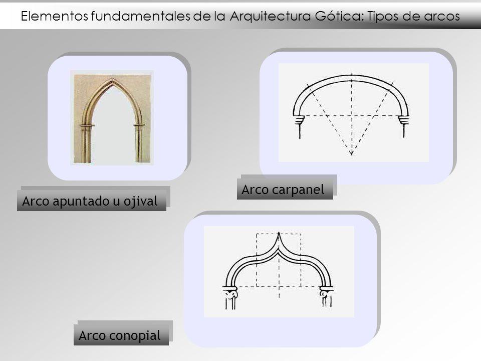 Elementos fundamentales de la Arquitectura Gótica: Tipos de arcos