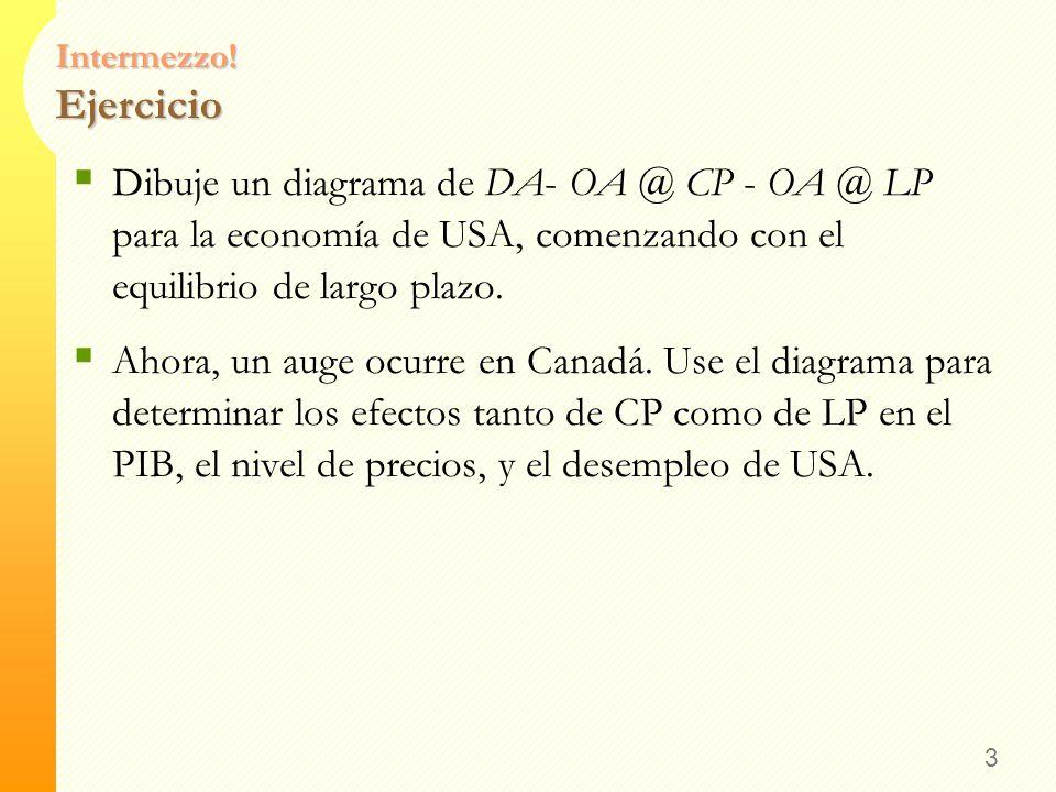 Intermezzo! Ejercicio Dibuje un diagrama de DA- OA @ CP - OA @ LP para la economía de USA, comenzando con el equilibrio de largo plazo.