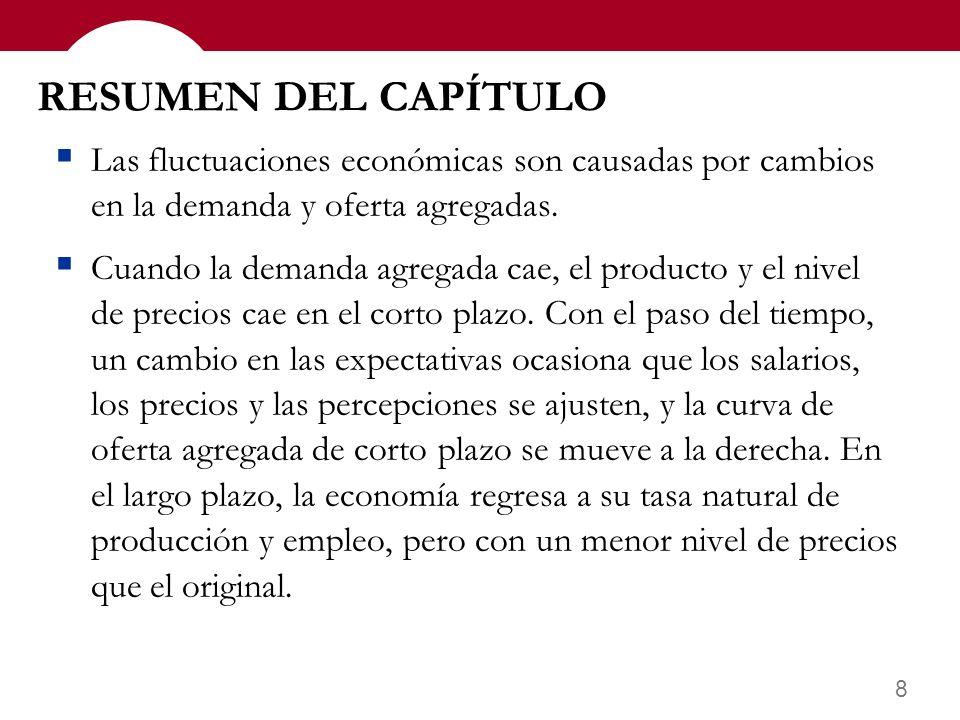 RESUMEN DEL CAPÍTULOLas fluctuaciones económicas son causadas por cambios en la demanda y oferta agregadas.