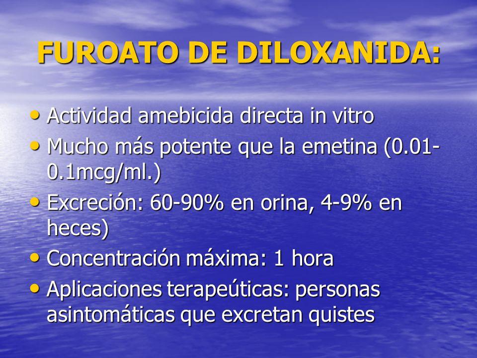 FUROATO DE DILOXANIDA: