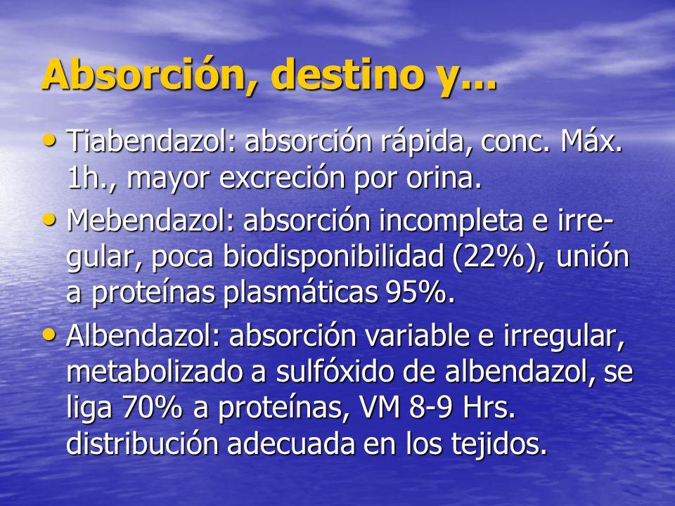 Absorción, destino y... Tiabendazol: absorción rápida, conc. Máx. 1h., mayor excreción por orina.