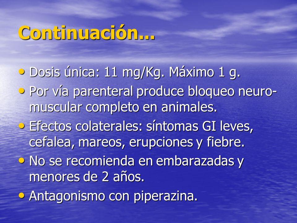 Continuación... Dosis única: 11 mg/Kg. Máximo 1 g.