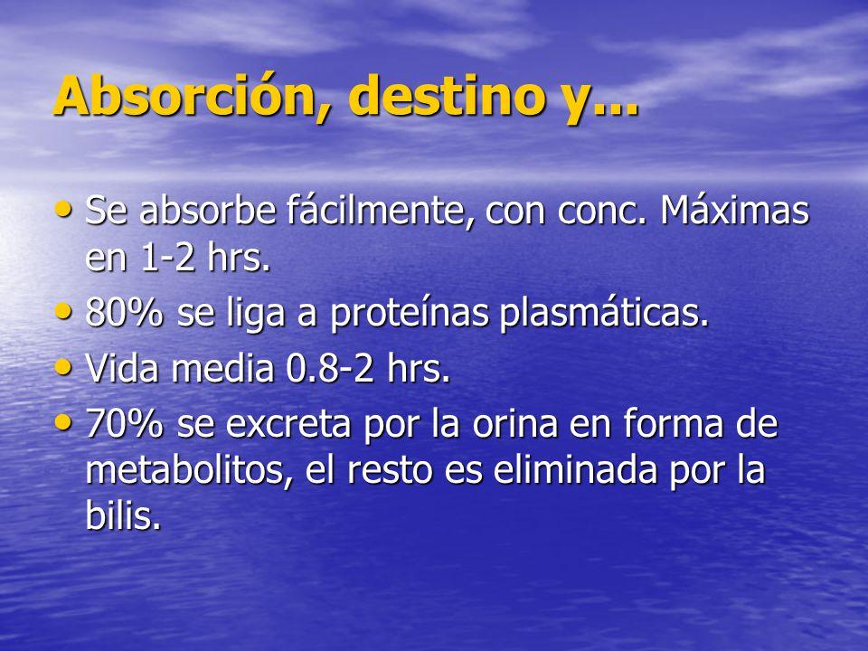 Absorción, destino y... Se absorbe fácilmente, con conc. Máximas en 1-2 hrs. 80% se liga a proteínas plasmáticas.