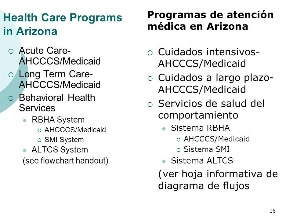 Health Care Programs in Arizona