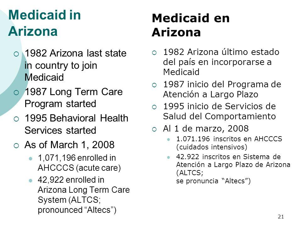 Medicaid in Arizona Medicaid en Arizona