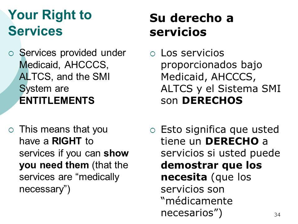 Your Right to Services Su derecho a servicios