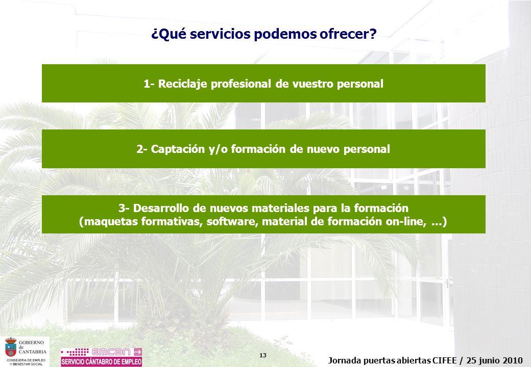 ¿Qué servicios podemos ofrecer