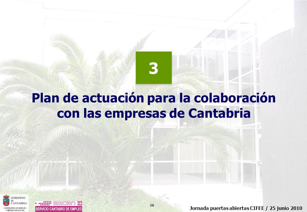 Plan de actuación para la colaboración con las empresas de Cantabria