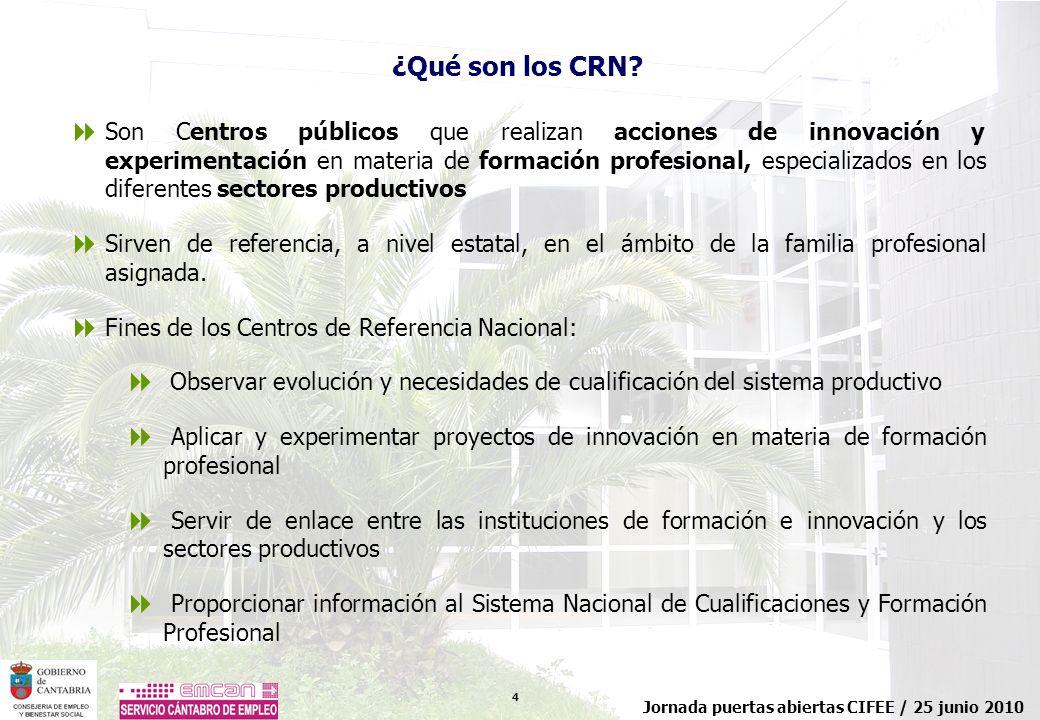 ¿Qué son los CRN