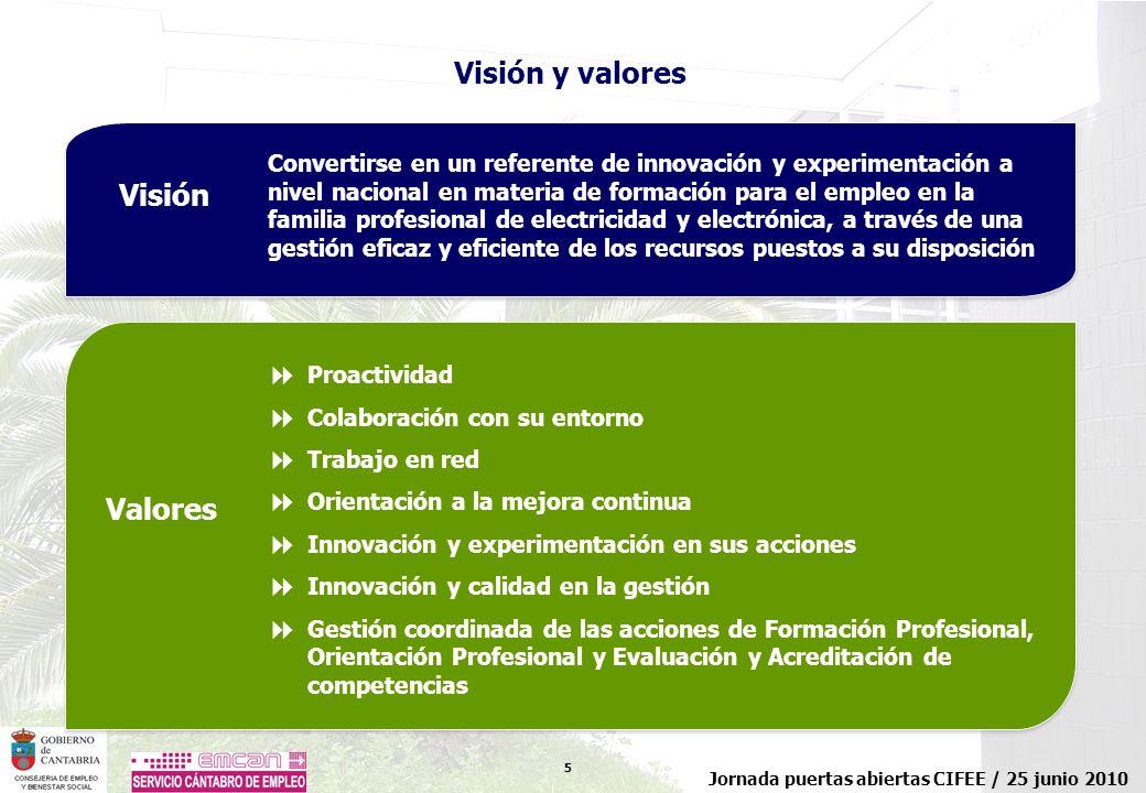 Visión y valores Visión Valores
