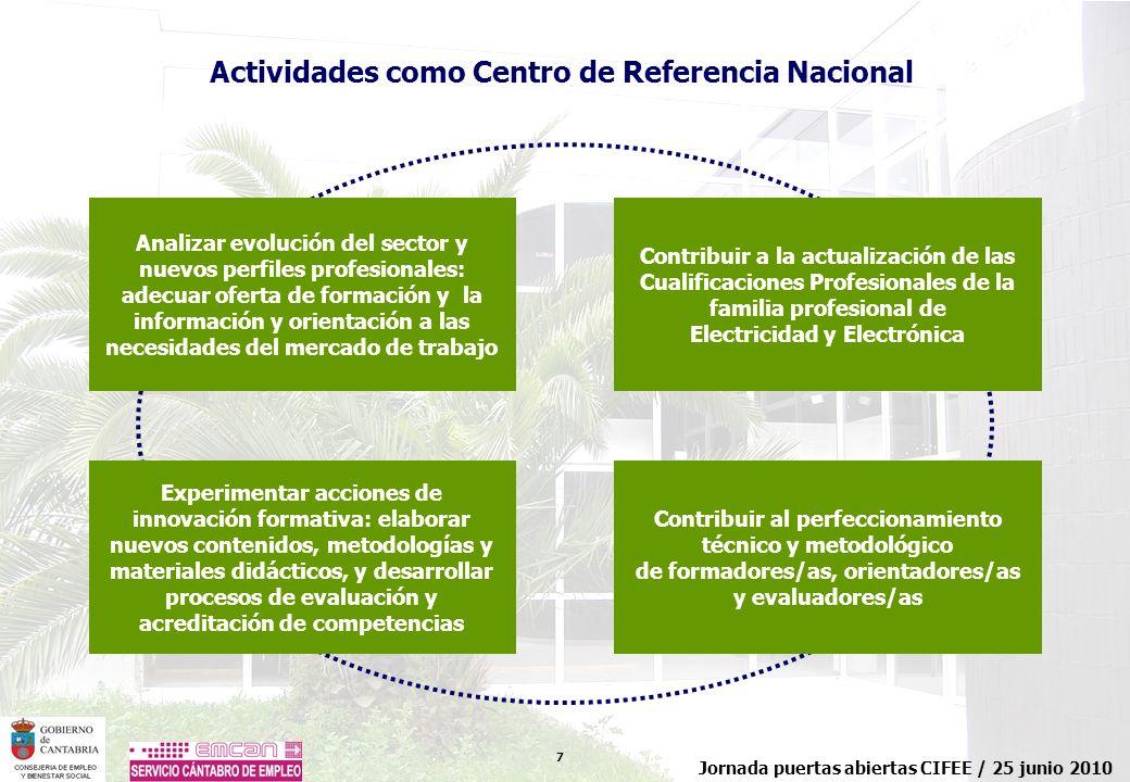 Actividades como Centro de Referencia Nacional