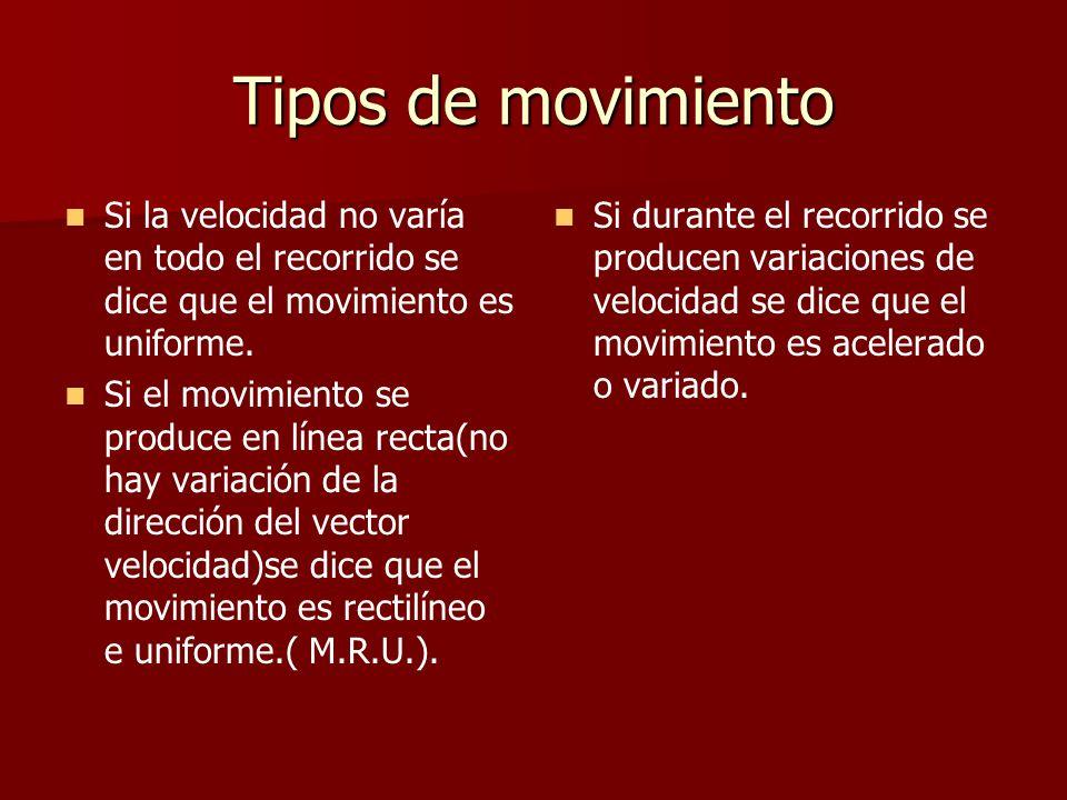 Tipos de movimiento Si la velocidad no varía en todo el recorrido se dice que el movimiento es uniforme.