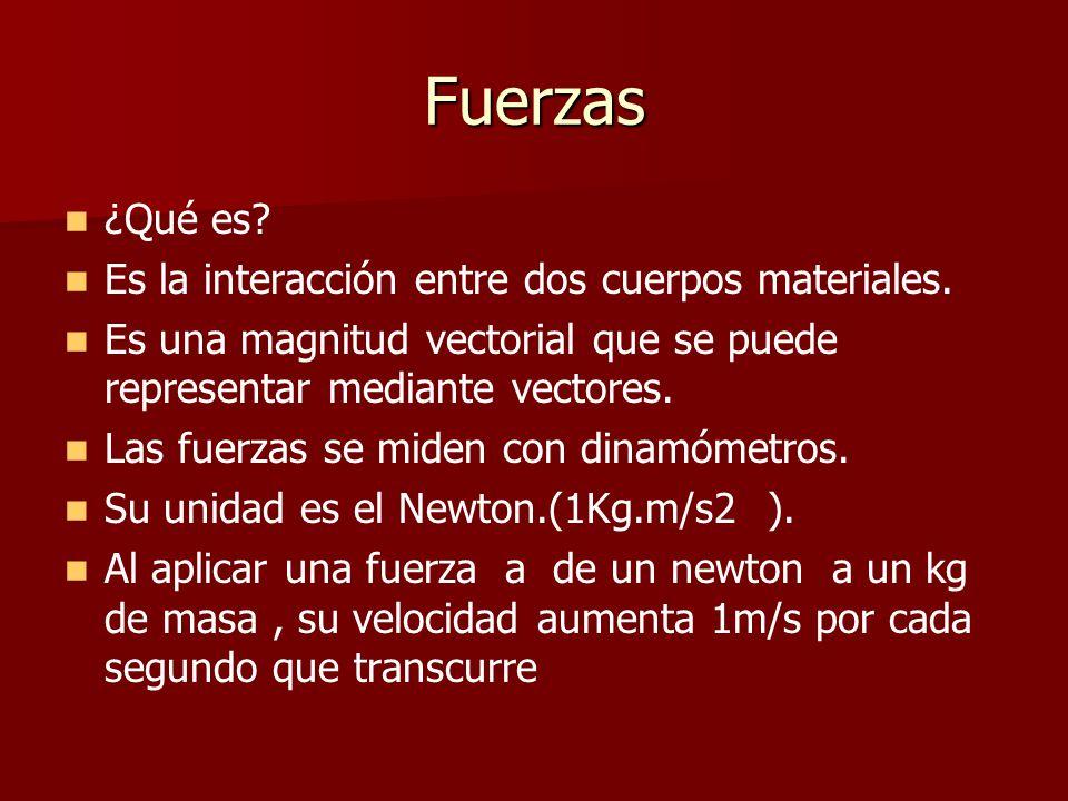 Fuerzas ¿Qué es Es la interacción entre dos cuerpos materiales.