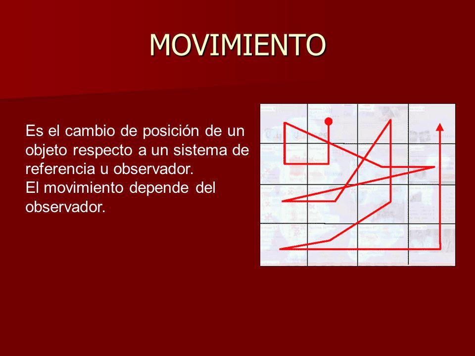 MOVIMIENTO Es el cambio de posición de un objeto respecto a un sistema de referencia u observador.