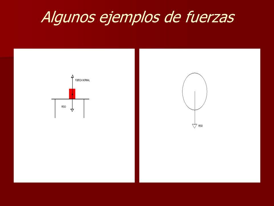 Algunos ejemplos de fuerzas