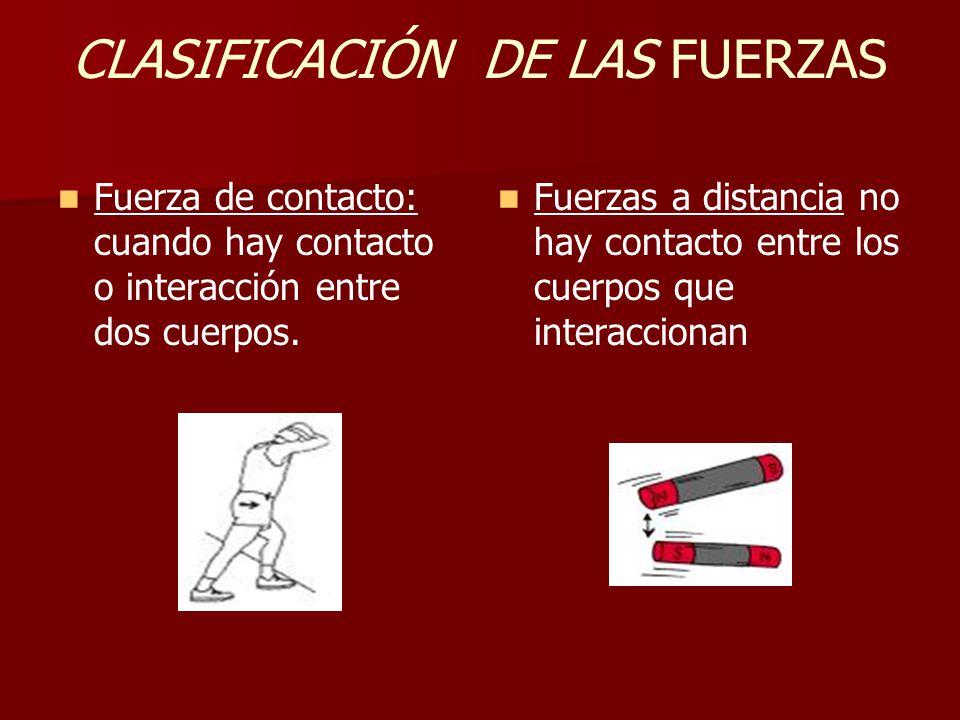 CLASIFICACIÓN DE LAS FUERZAS