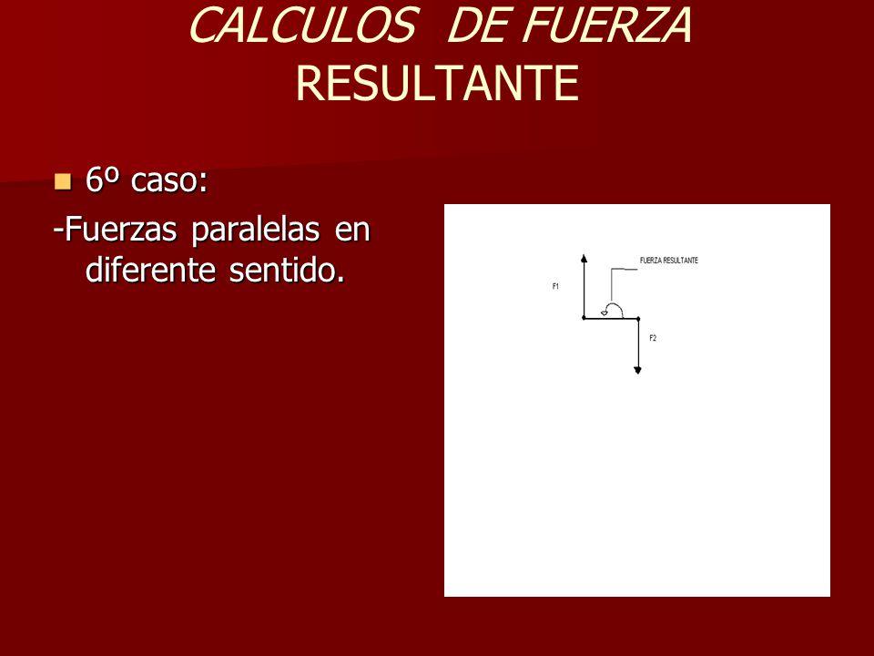 CALCULOS DE FUERZA RESULTANTE