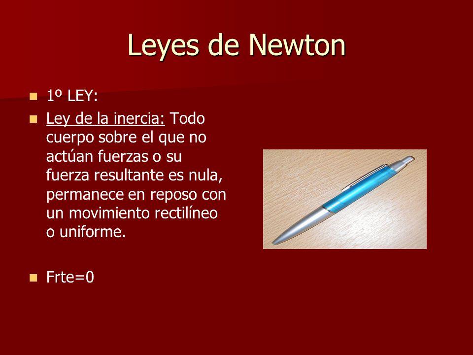 Leyes de Newton 1º LEY: