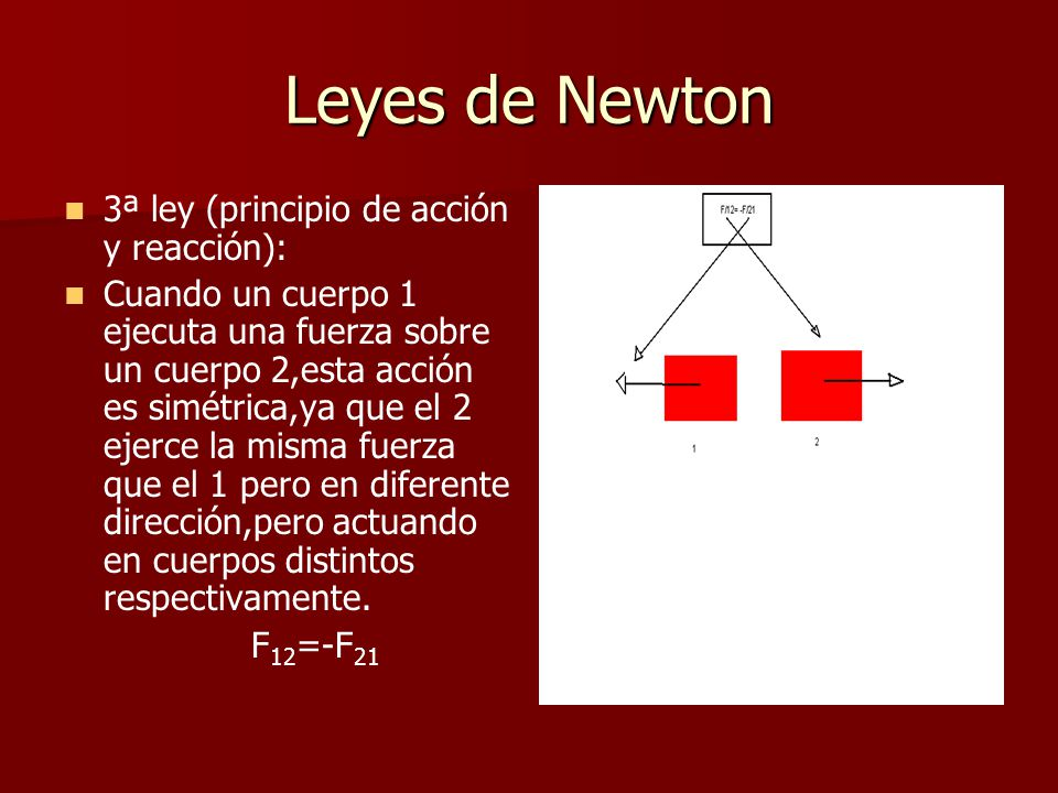 Leyes de Newton 3ª ley (principio de acción y reacción):