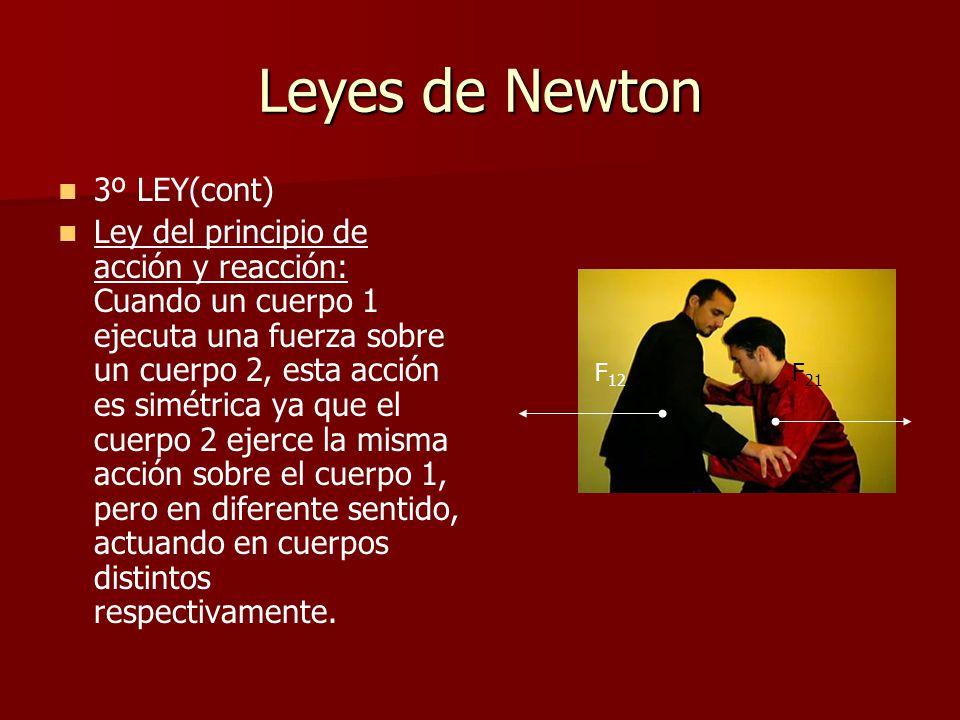 Leyes de Newton 3º LEY(cont)
