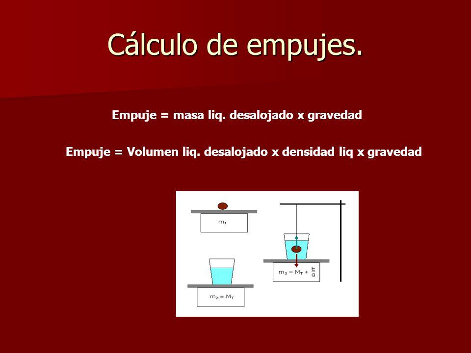 Cálculo de empujes. Empuje = masa liq. desalojado x gravedad