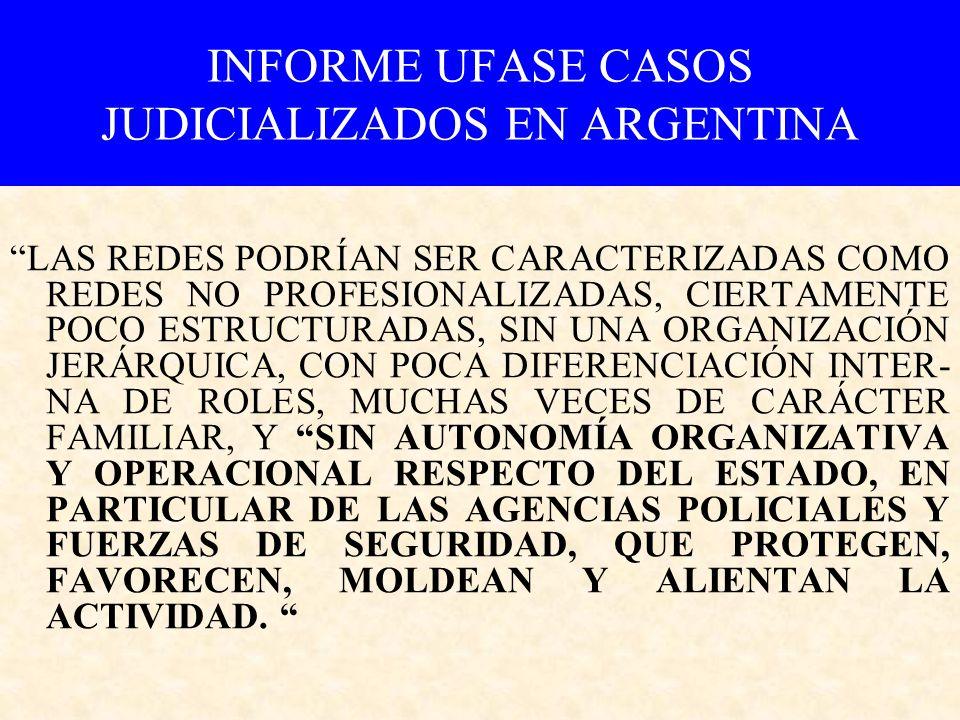 INFORME UFASE CASOS JUDICIALIZADOS EN ARGENTINA
