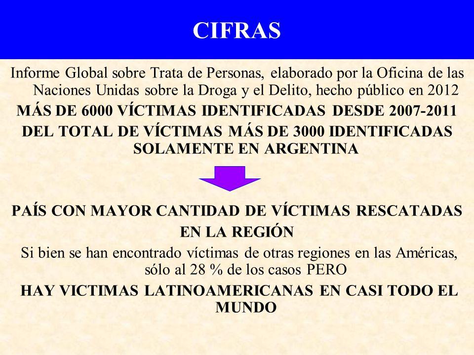 CIFRAS Informe Global sobre Trata de Personas, elaborado por la Oficina de las Naciones Unidas sobre la Droga y el Delito, hecho público en 2012.