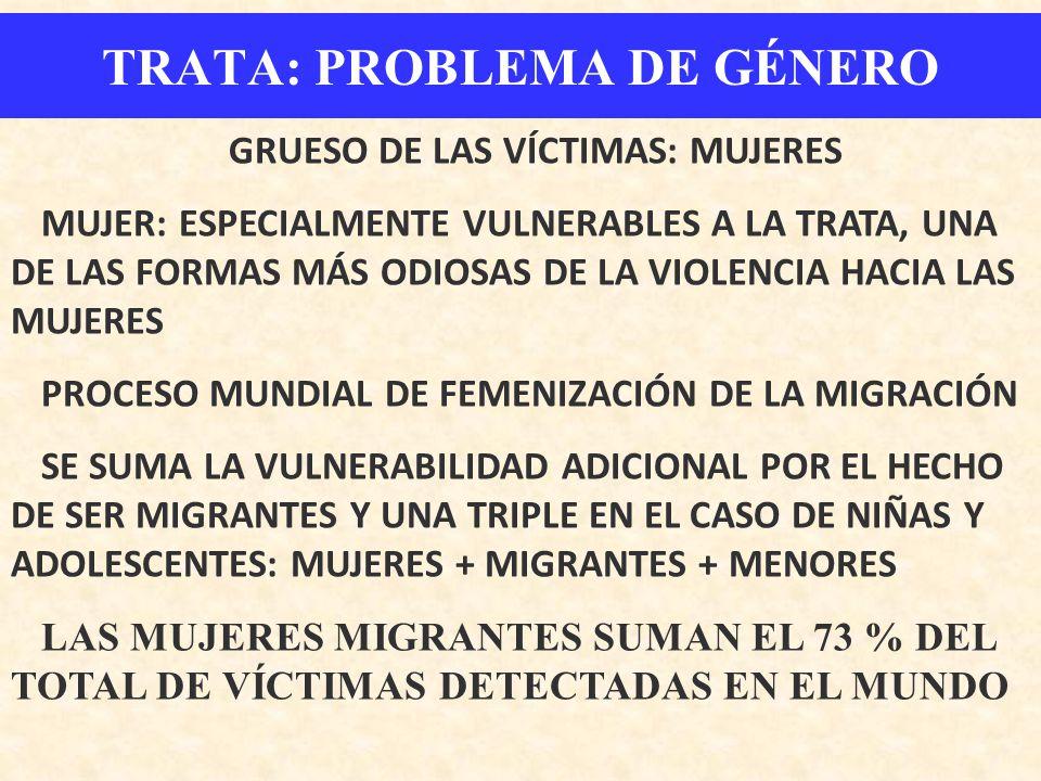 TRATA: PROBLEMA DE GÉNERO