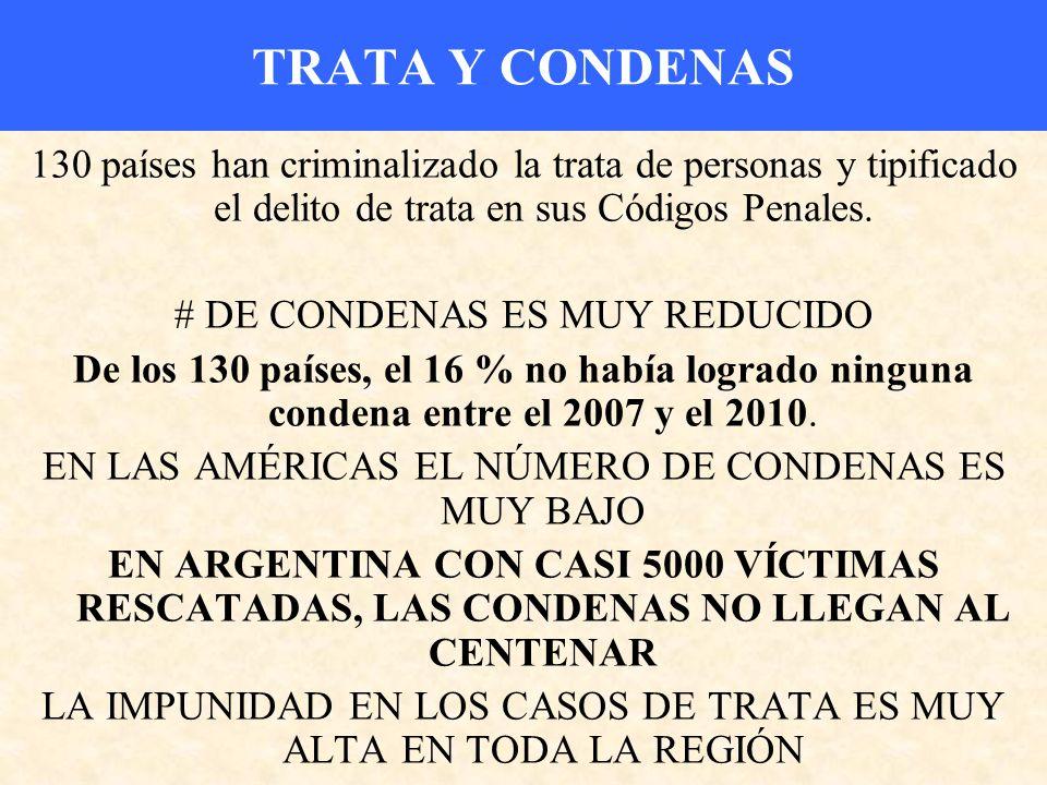 TRATA Y CONDENAS 130 países han criminalizado la trata de personas y tipificado el delito de trata en sus Códigos Penales.