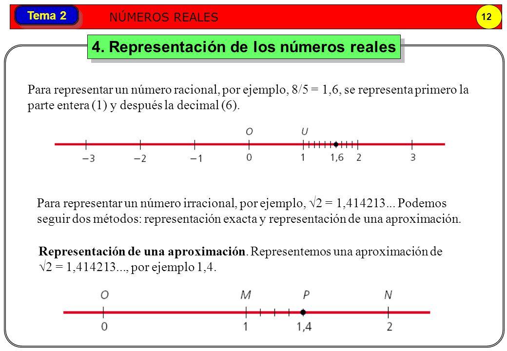 4. Representación de los números reales