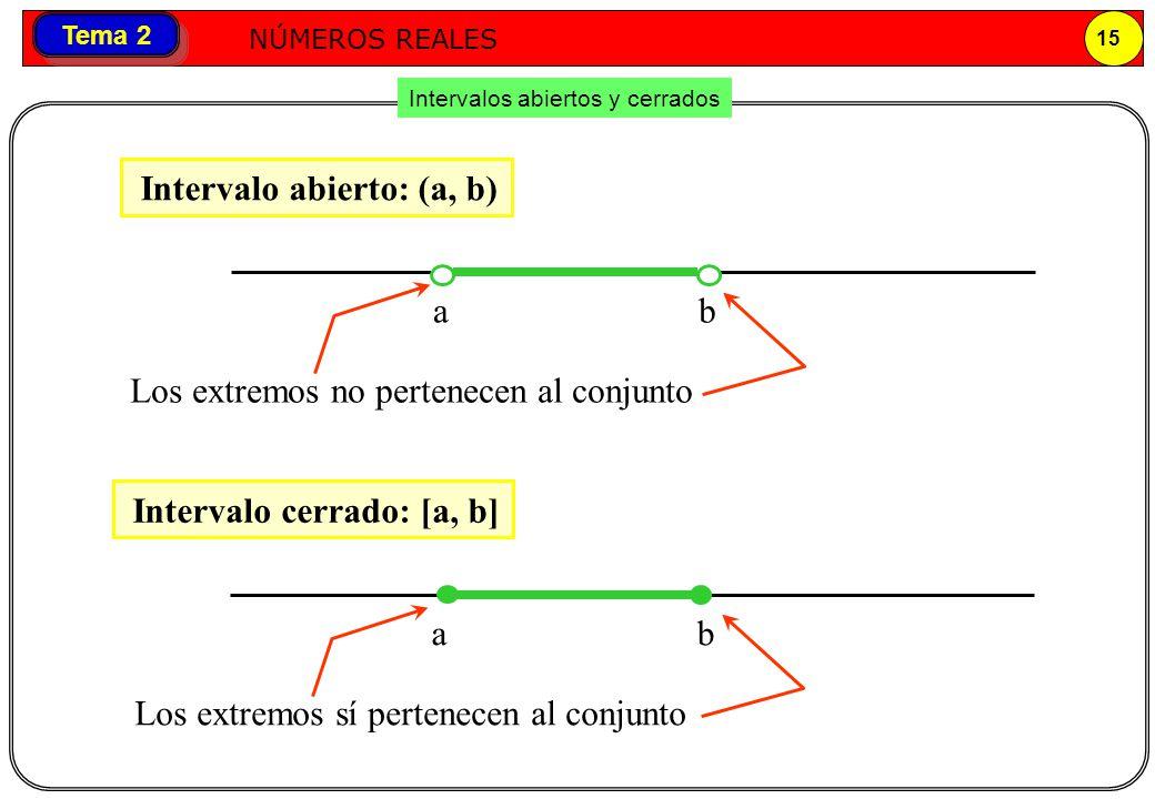 Intervalo abierto: (a, b)