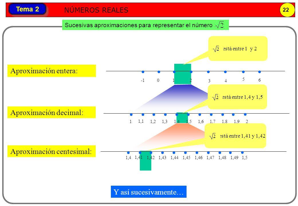 • • • Aproximación entera: Aproximación decimal:
