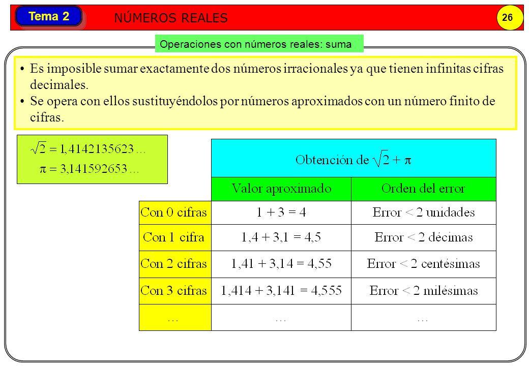 Operaciones con números reales: suma