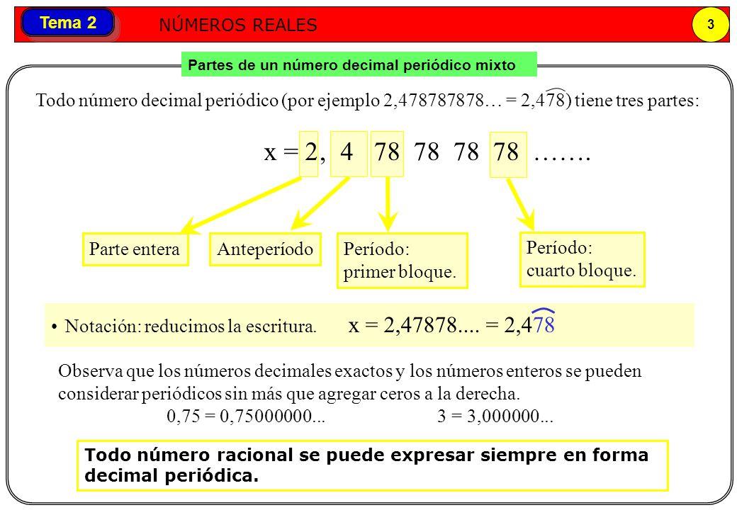Partes de un número decimal periódico mixto