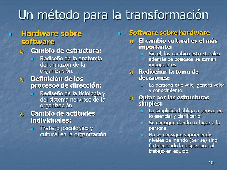 Un método para la transformación