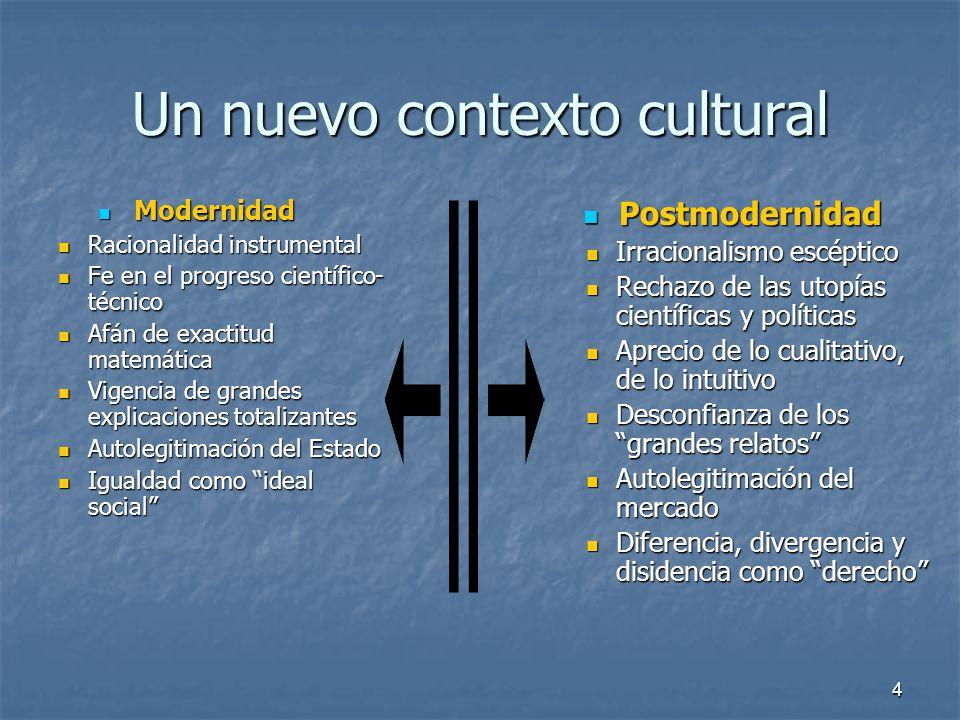 Un nuevo contexto cultural