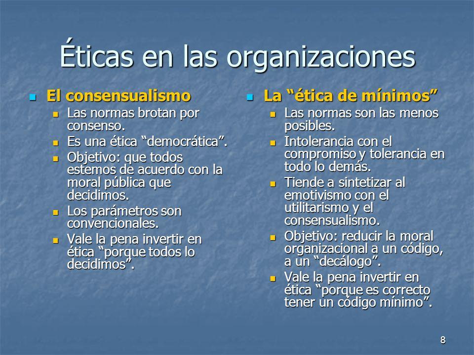 Éticas en las organizaciones