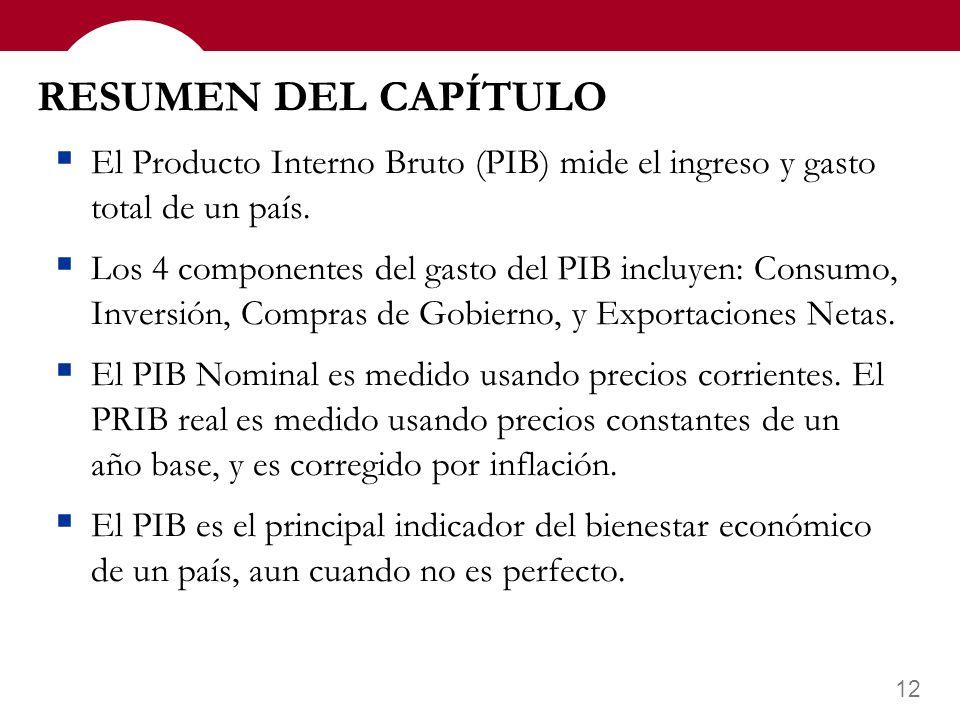RESUMEN DEL CAPÍTULO El Producto Interno Bruto (PIB) mide el ingreso y gasto total de un país.