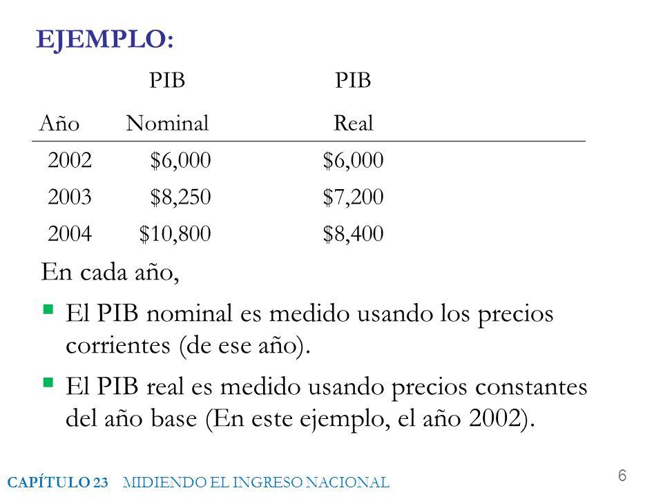 El PIB nominal es medido usando los precios corrientes (de ese año).