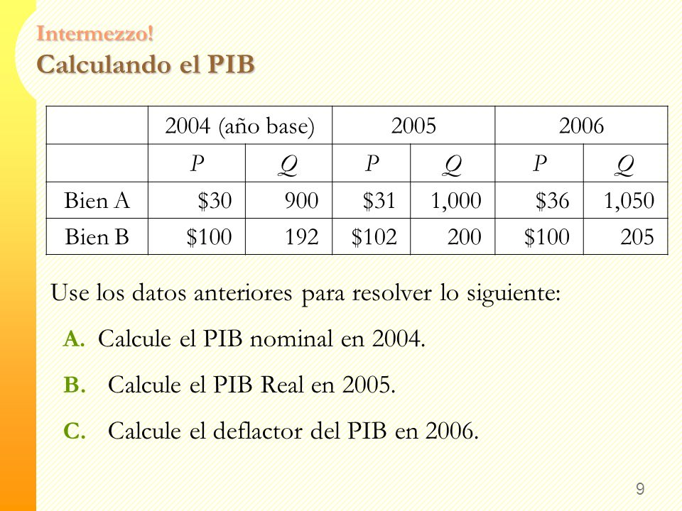 Intermezzo! Calculando el PIB