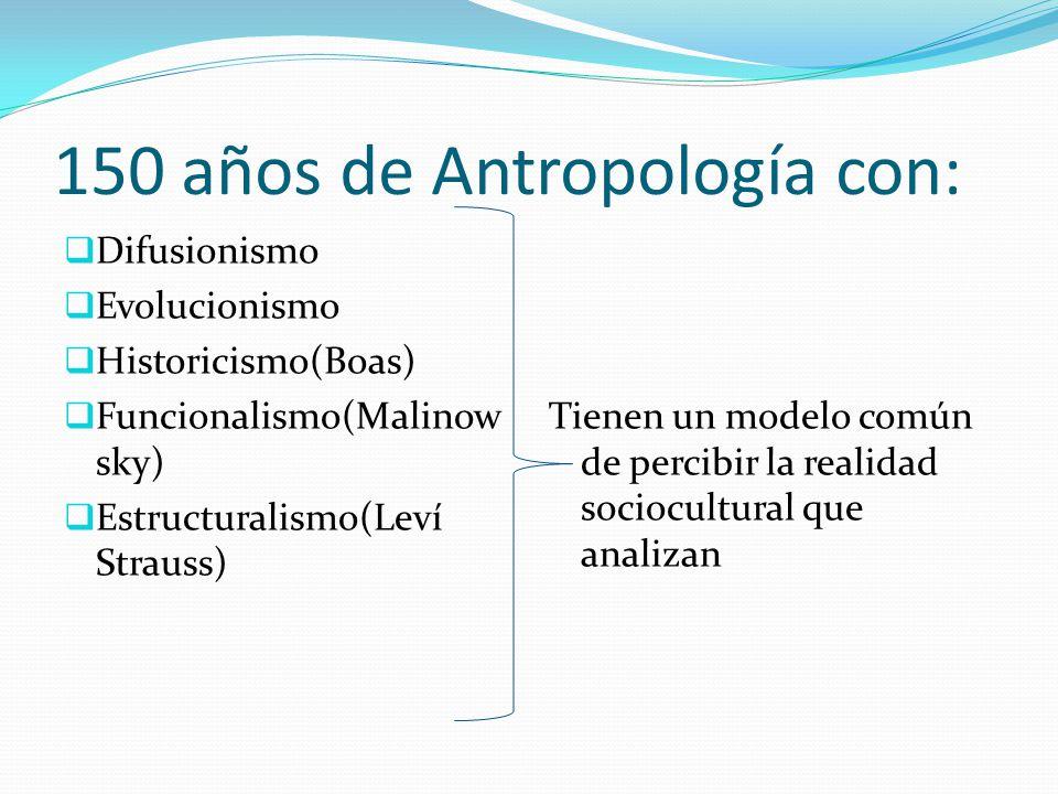 150 años de Antropología con: