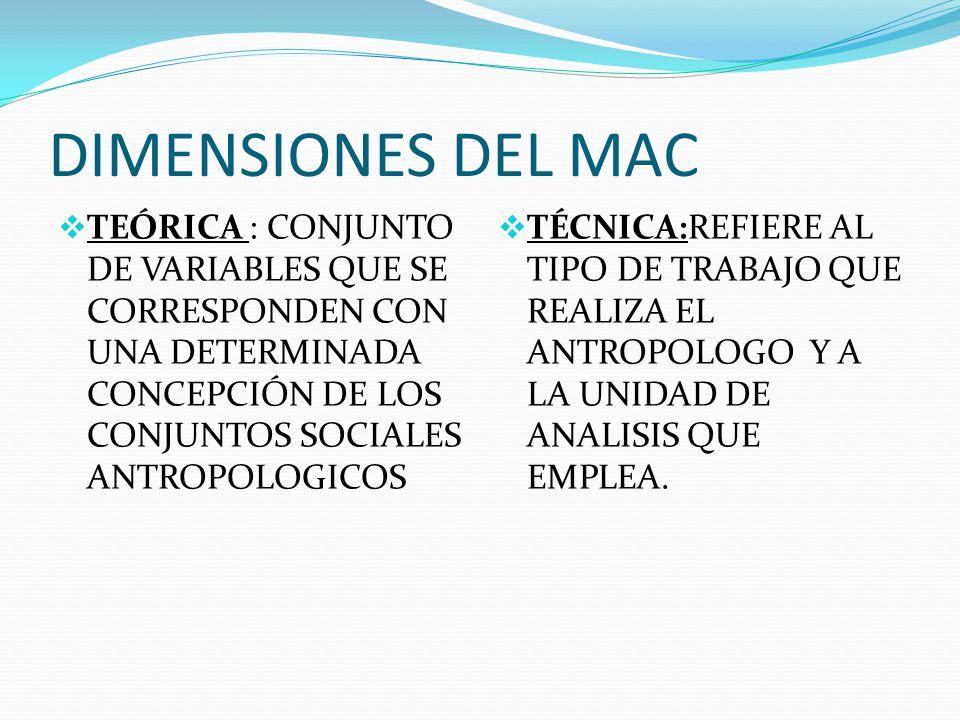 DIMENSIONES DEL MAC TEÓRICA : CONJUNTO DE VARIABLES QUE SE CORRESPONDEN CON UNA DETERMINADA CONCEPCIÓN DE LOS CONJUNTOS SOCIALES ANTROPOLOGICOS.