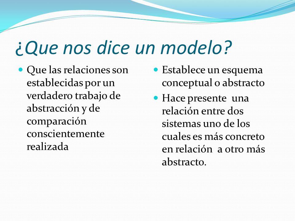 ¿Que nos dice un modelo Que las relaciones son establecidas por un verdadero trabajo de abstracción y de comparación conscientemente realizada.