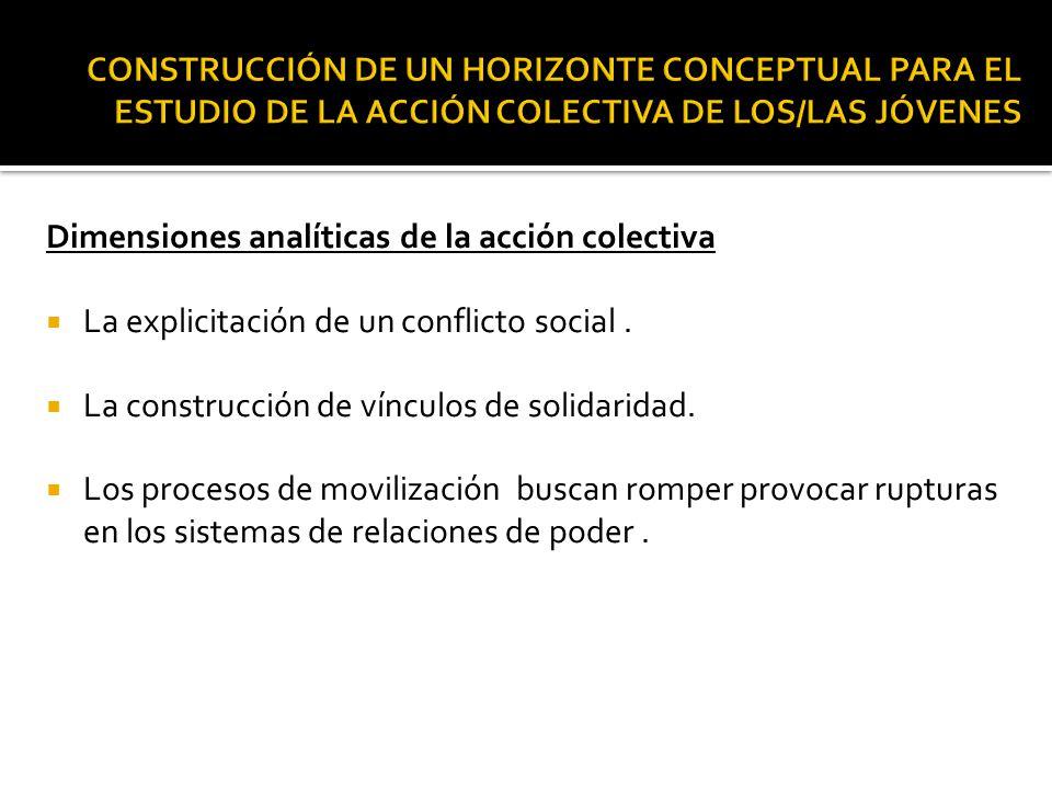CONSTRUCCIÓN DE UN HORIZONTE CONCEPTUAL PARA EL ESTUDIO DE LA ACCIÓN COLECTIVA DE LOS/LAS JÓVENES