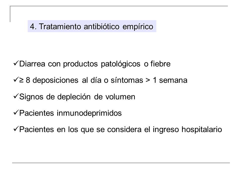 4. Tratamiento antibiótico empírico
