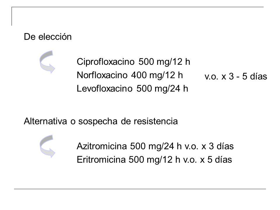 De elección Ciprofloxacino 500 mg/12 h. Norfloxacino 400 mg/12 h. Levofloxacino 500 mg/24 h. v.o. x 3 - 5 días.