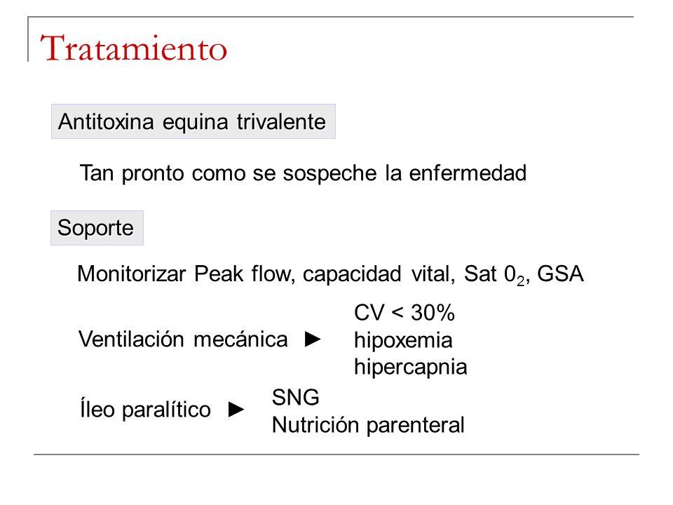 Tratamiento Antitoxina equina trivalente