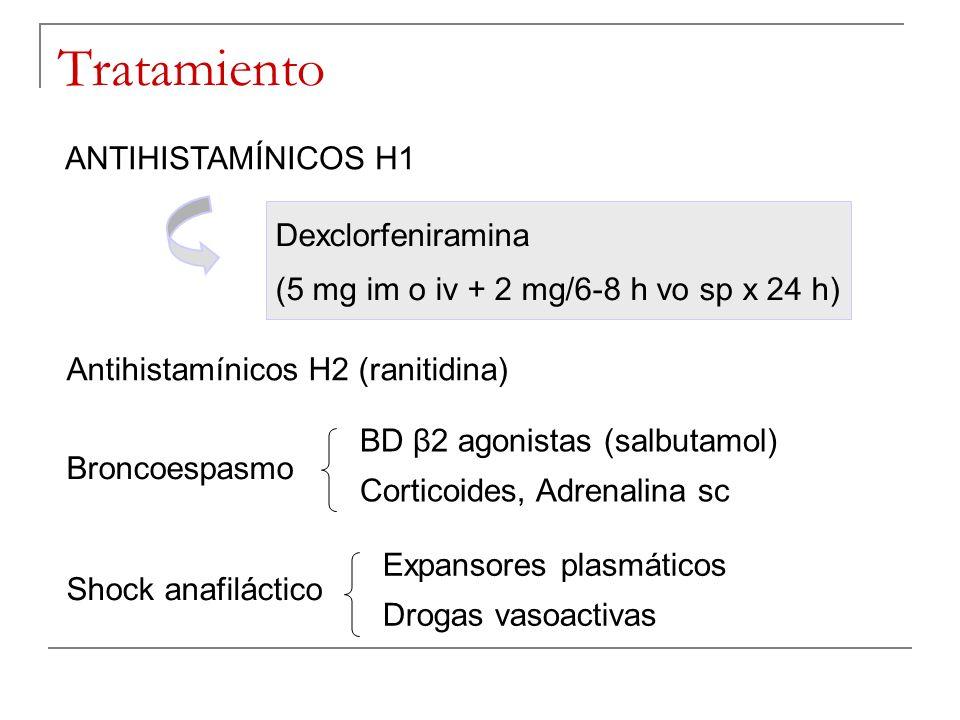 Tratamiento ANTIHISTAMÍNICOS H1 Dexclorfeniramina