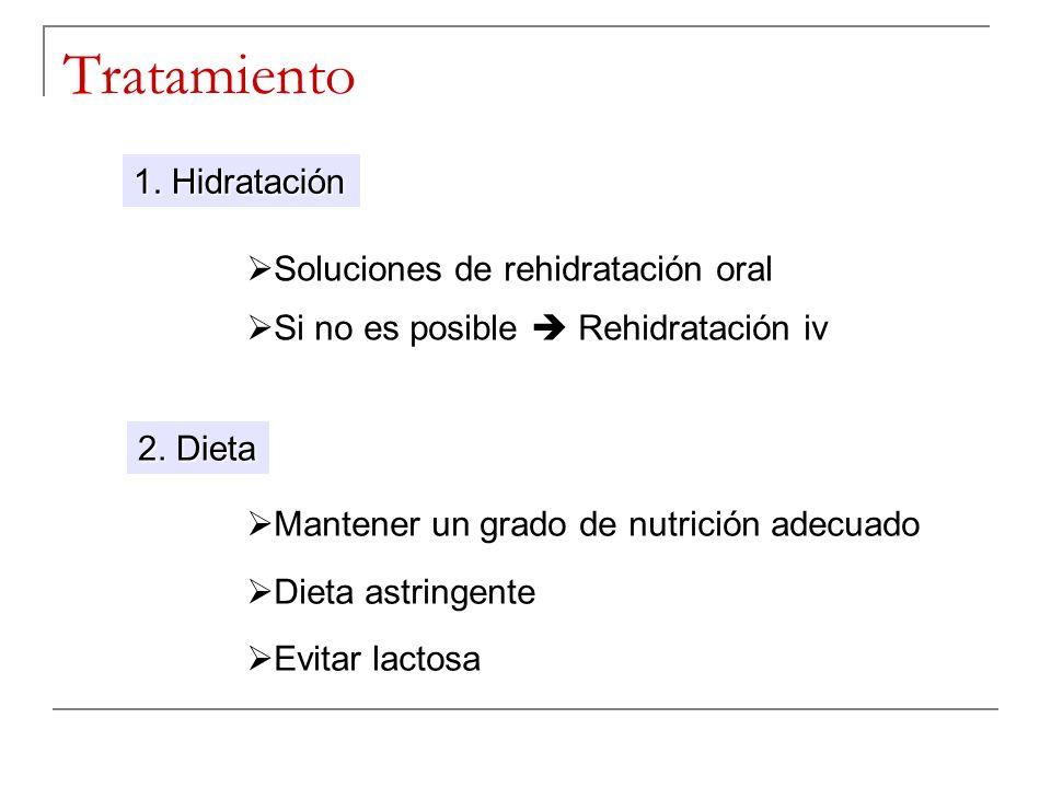 Tratamiento 1. Hidratación Soluciones de rehidratación oral