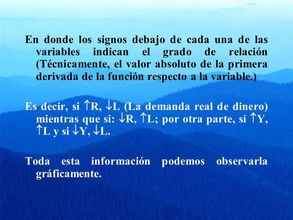 En donde los signos debajo de cada una de las variables indican el grado de relación (Técnicamente, el valor absoluto de la primera derivada de la función respecto a la variable.)